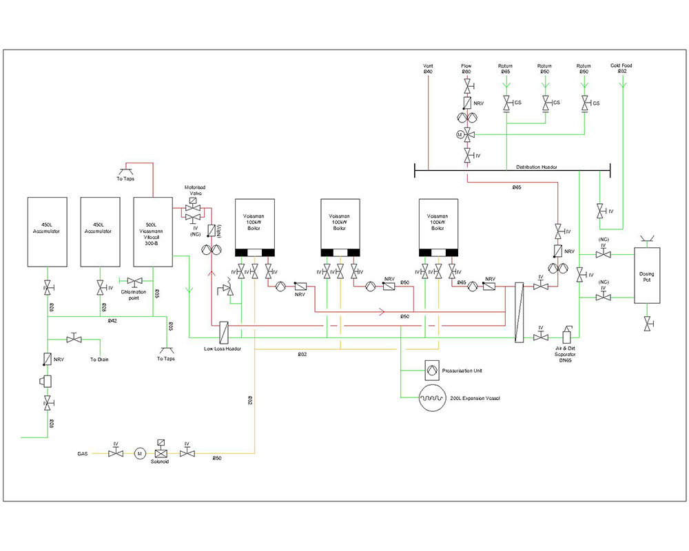 Mechanical plantroom schematic CAD drawing